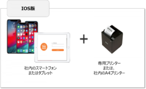 免税機器_iOS