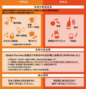 免税対象商品例